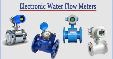 electronic water flow meter- A Complete Guide on Electronic Water flow Meters